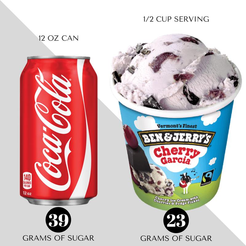 bit-and-bauble-sugar-in-soda